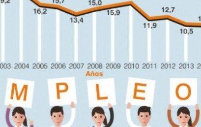 Manizales y Villamaría, con 2 mil desempleados más