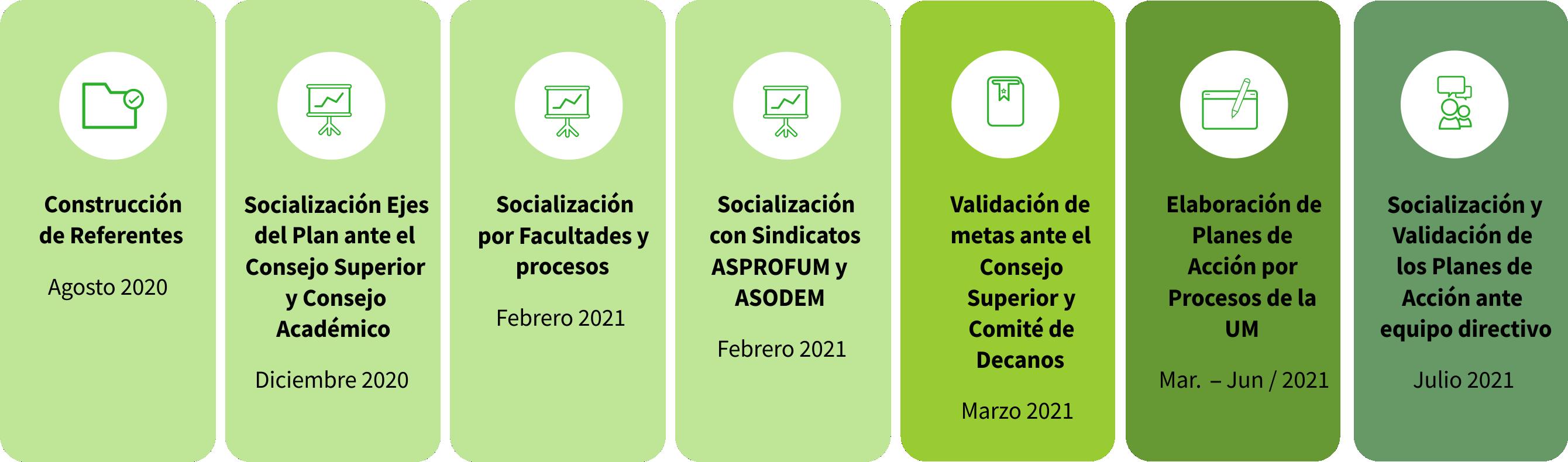 gestiondirectiva3