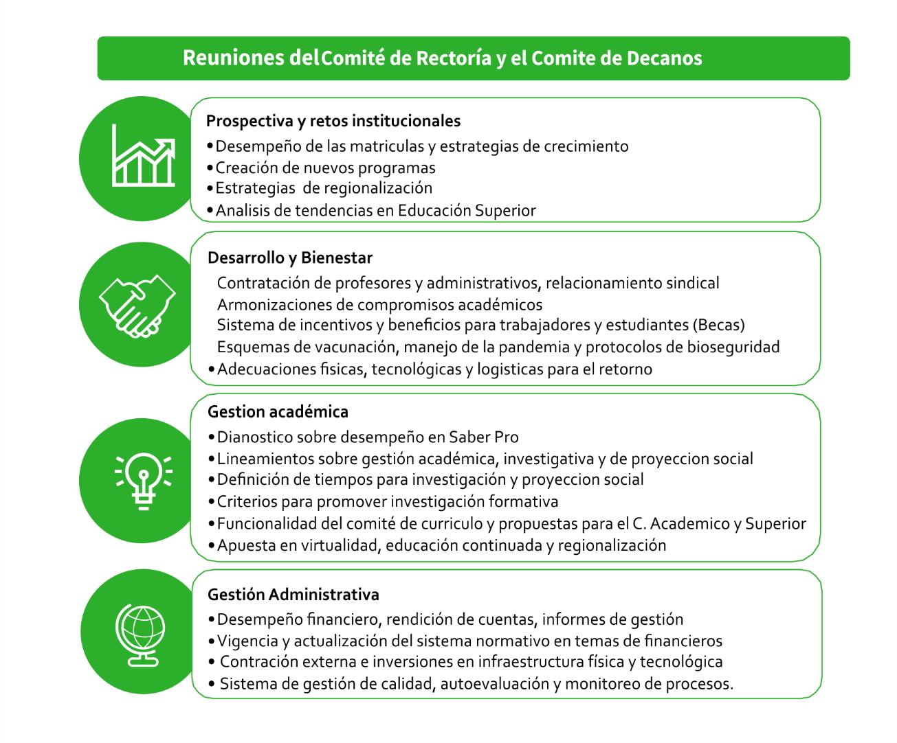GestionDirectiva12